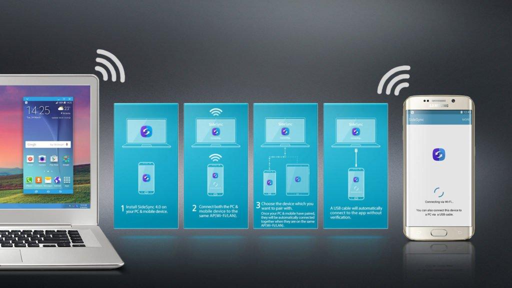 best data transfer app for Mac OS