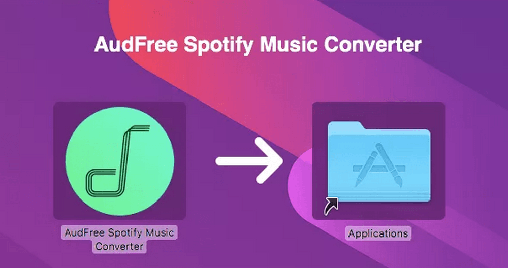 Convert Spotify Music with AudFree Music Converter | KeepTheTech
